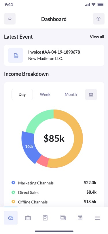 BetaCRM Dashboard Page