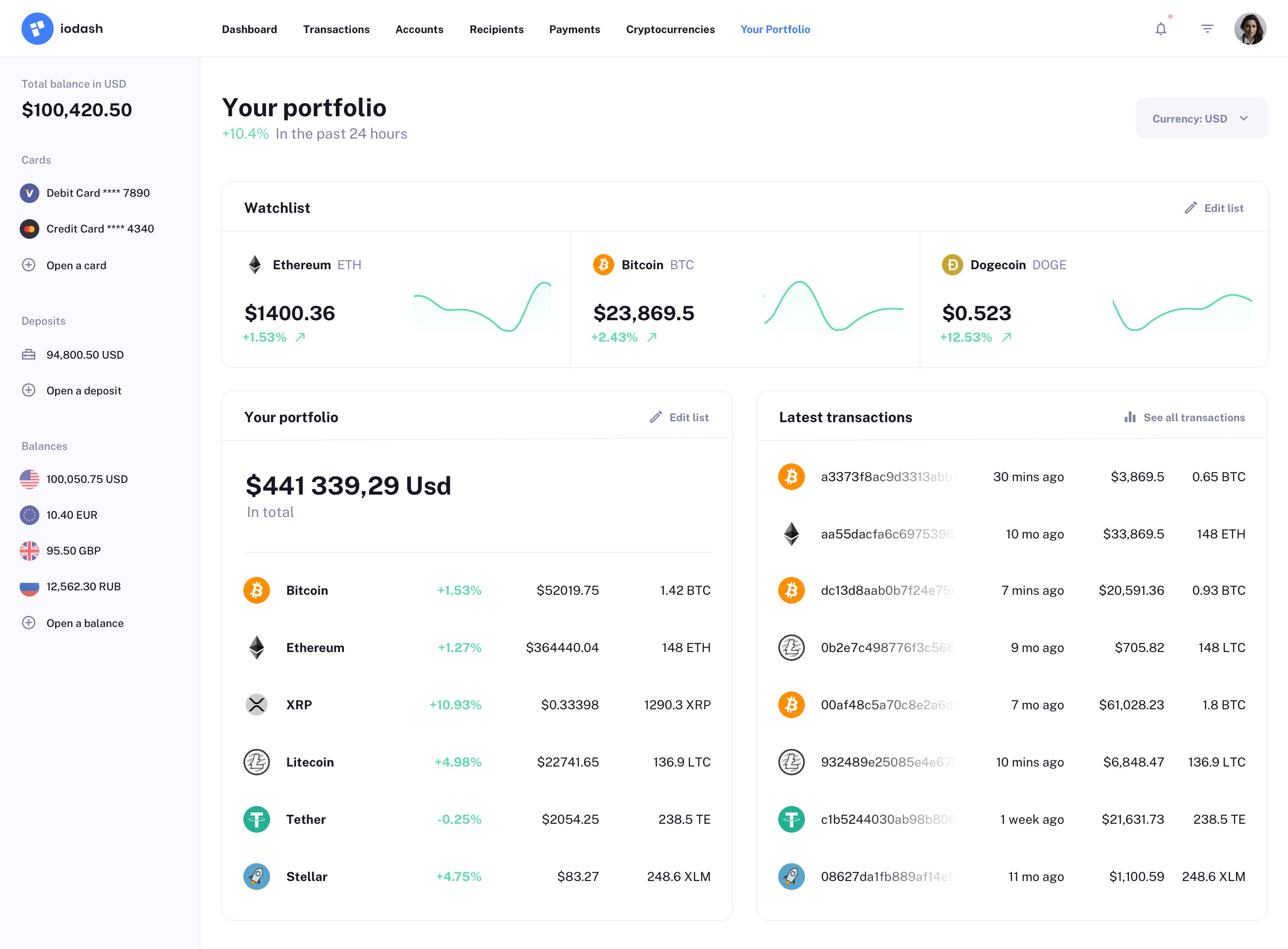 Finance and Cryptocurrency