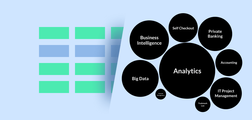 Say goodbye to the skills matrix, a better way to visualise people's skills is here