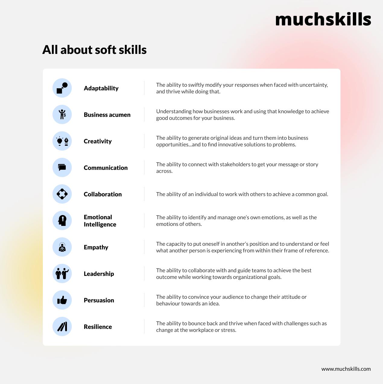 All about soft skills - Adaptability, Business Acumen, Creativity, Communication, Collaboration, Emotional Intelligence, Empathy, Leadership, Persuasion, Resilience