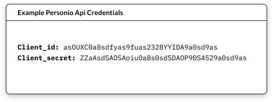 Example Personio API Credentials