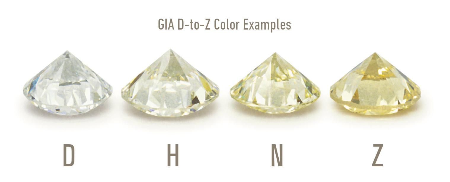 GIA colour examples