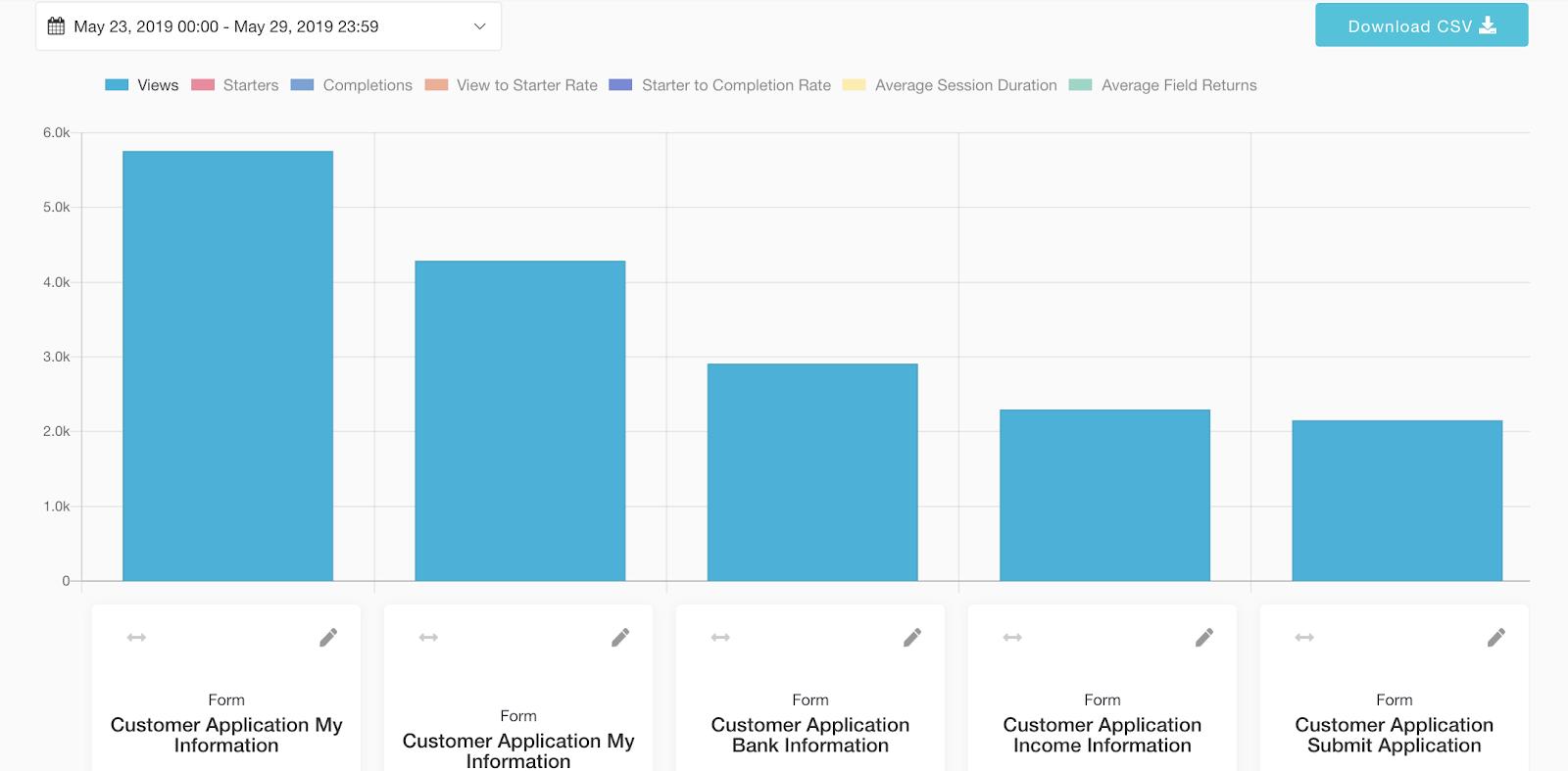 Zuko Segment Comparison Multi-Step Report