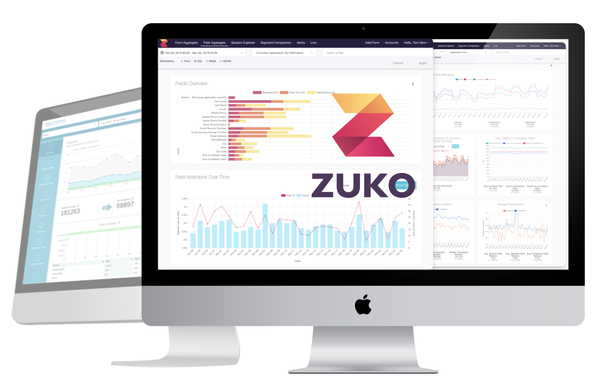 Zuko Analytics of a desktop computer
