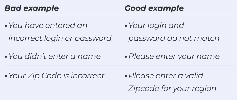 Examples of the types of language to use and avoid in form error messages