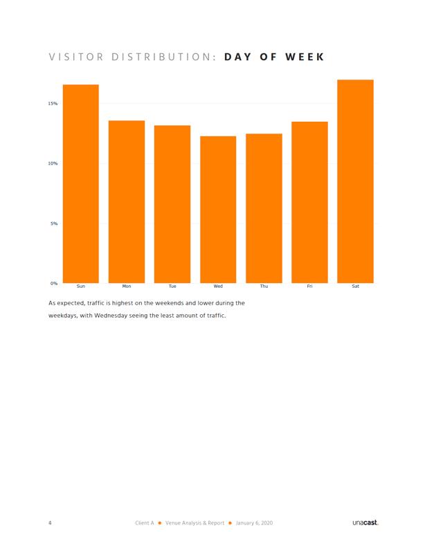 venue-profile-site-statistics