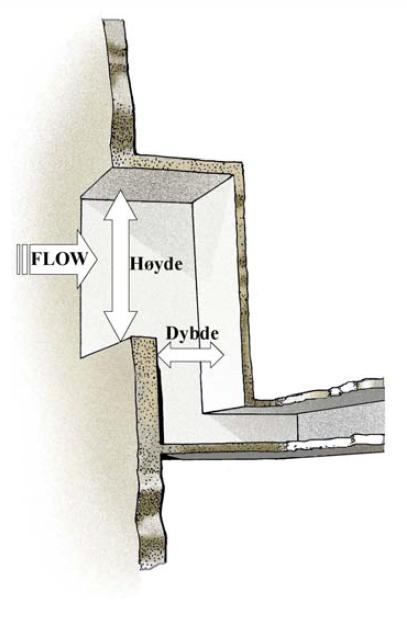 Optimal luftstrøm byggventilasjon