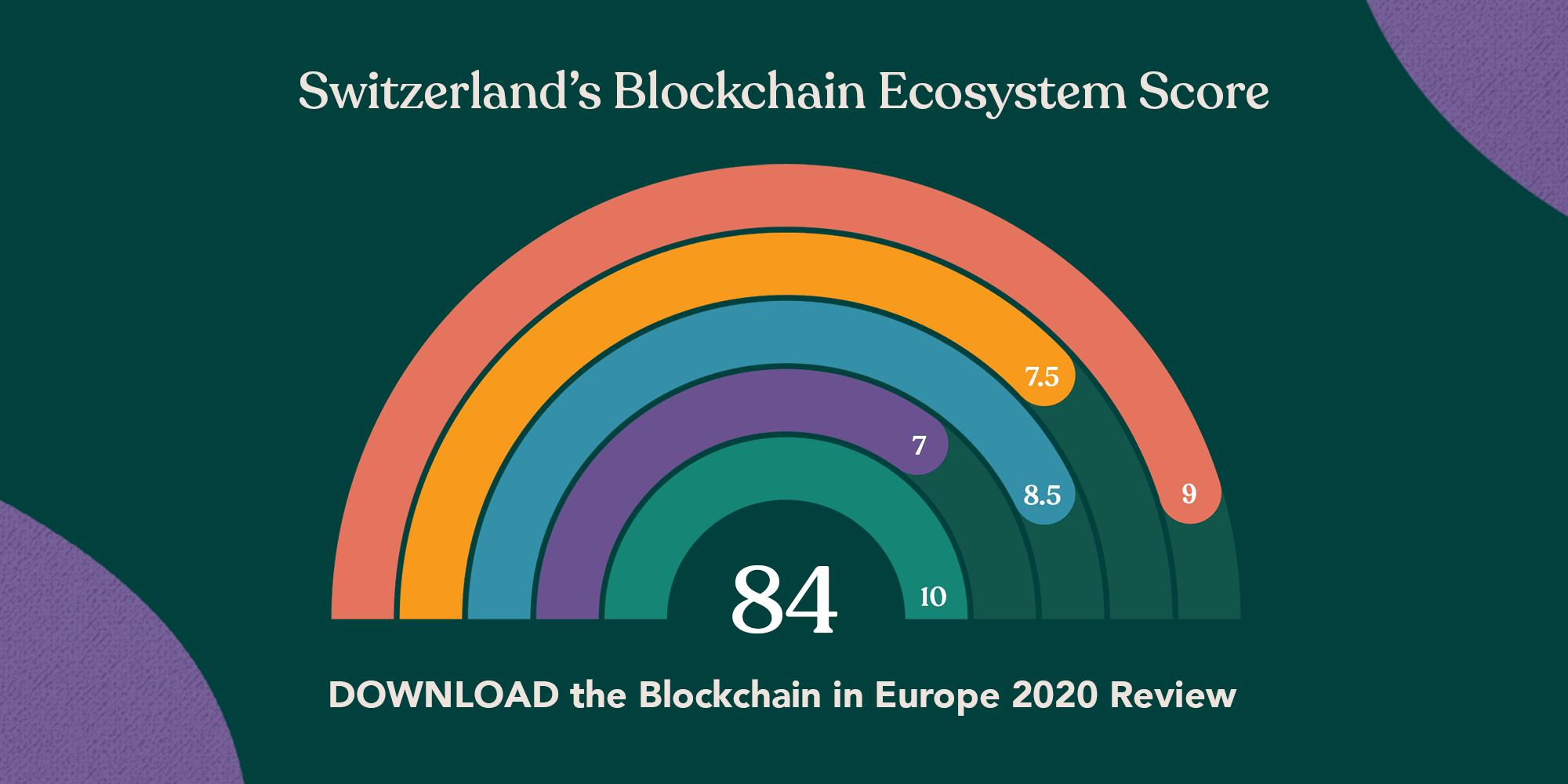 Switzerland's Blockchain Ecosystem Score: A rainbow, each arc representing a different score. 9, 7.5, 8.5, 7, 10, for 84.