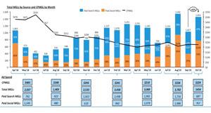 Performance Report Juhll Agency
