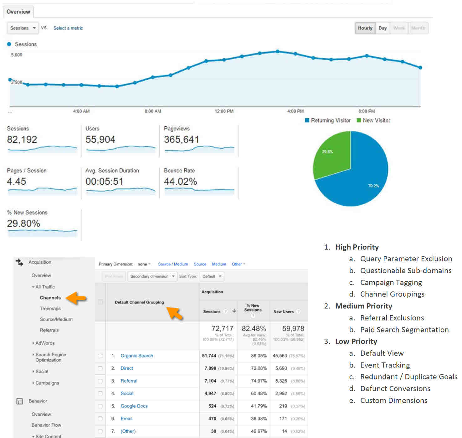 Google Analytics Audit Juhll Agency