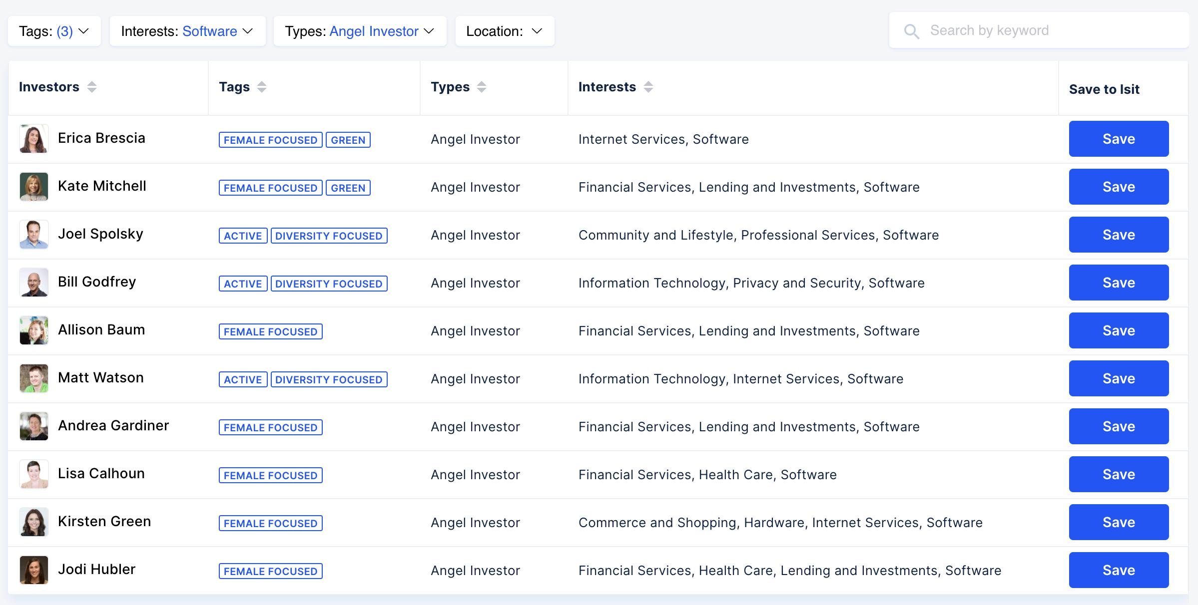 Introducing LeadLoft's Investor Database 🎉