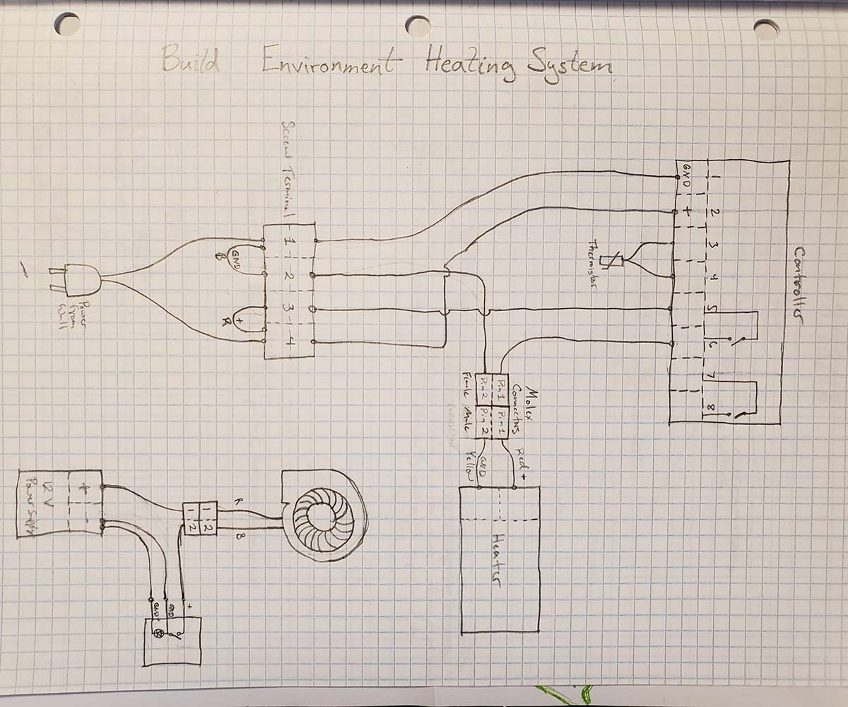 Build Environment Heating System Diagram