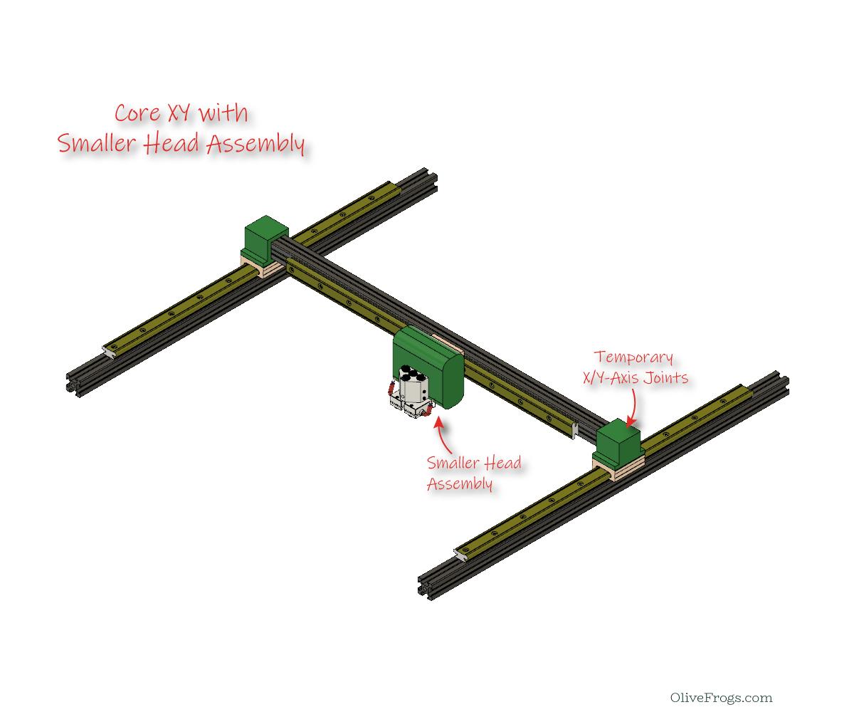 Core XY Gantry Rails Smaller Head