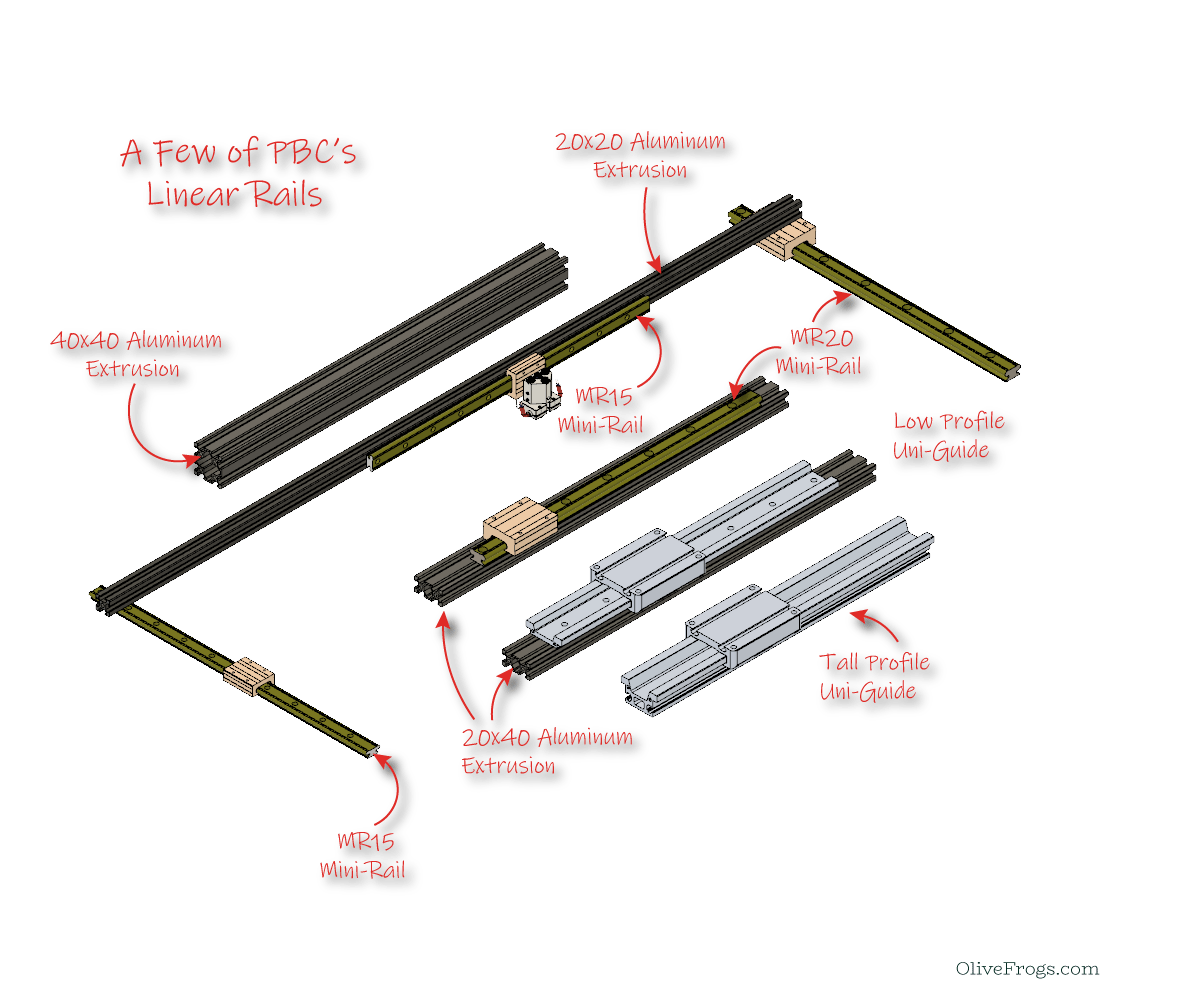 A Few of the Linear Rails Offered by PBC