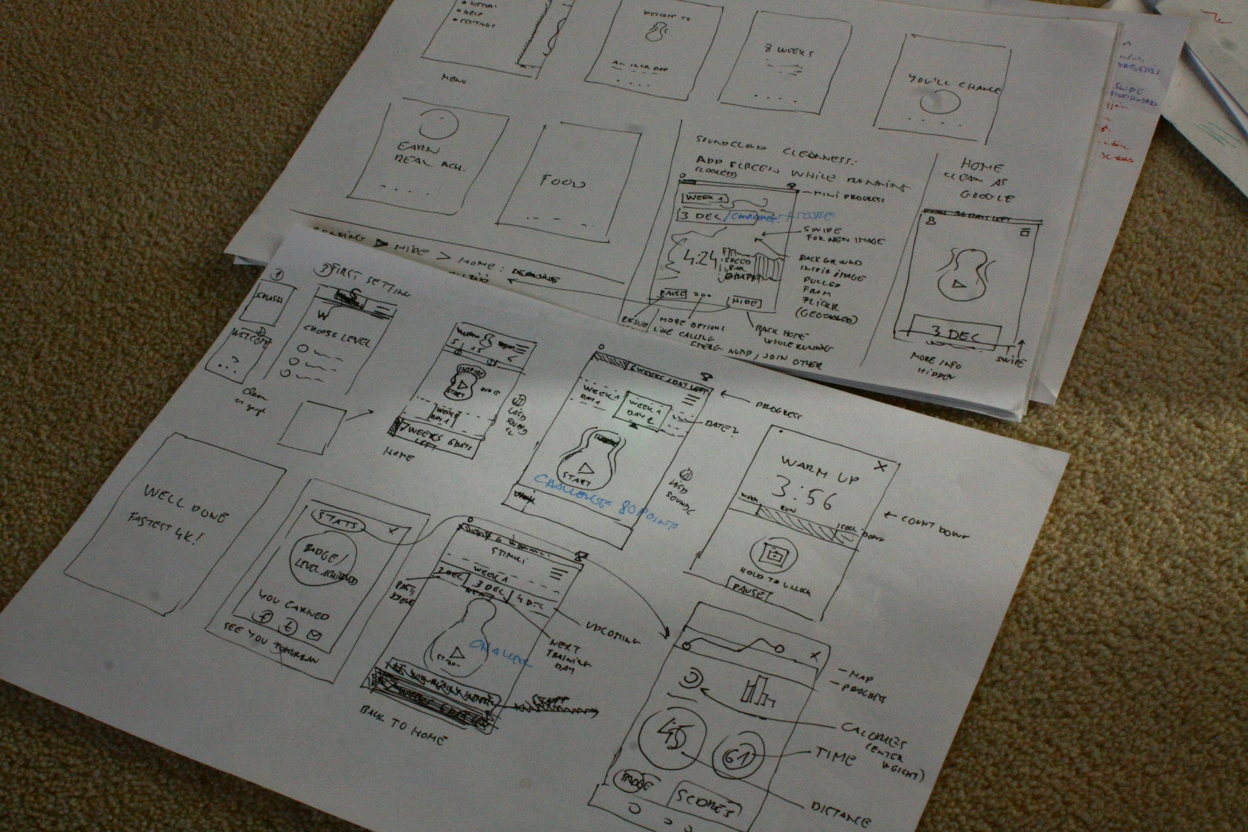 USERFLOW AND WIREFRAMES: The ideation of new features begins