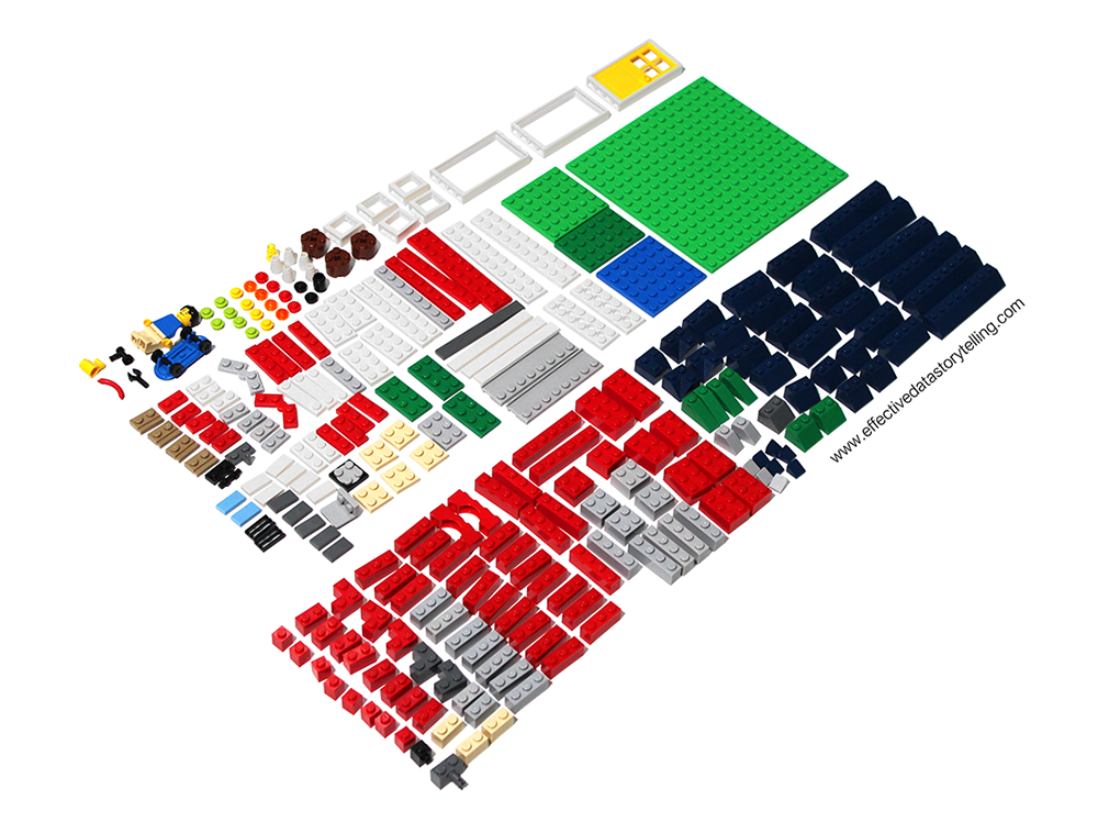 The LEGOs have been spread out and organized from top to bottom by size, function, and color.