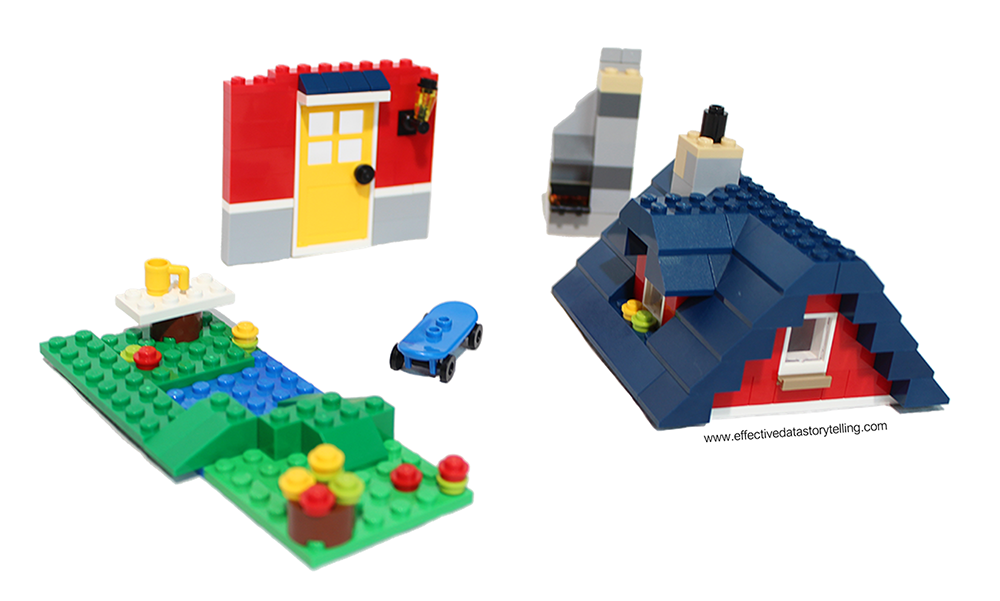 Five different subassemblies of LEGO pieces (pond, skateboard, a wall with a door, chimney with a BBQ, and roof top).