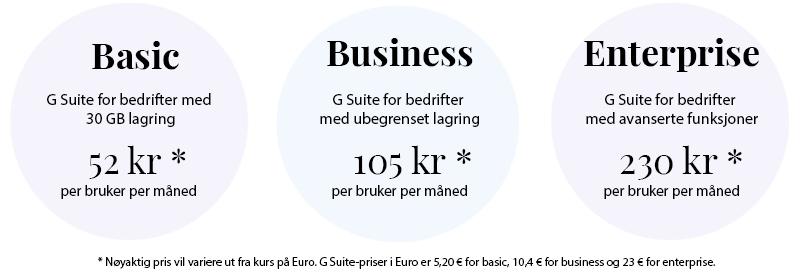 Priser på G Suite