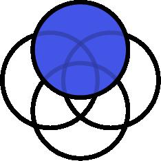 Roots circles