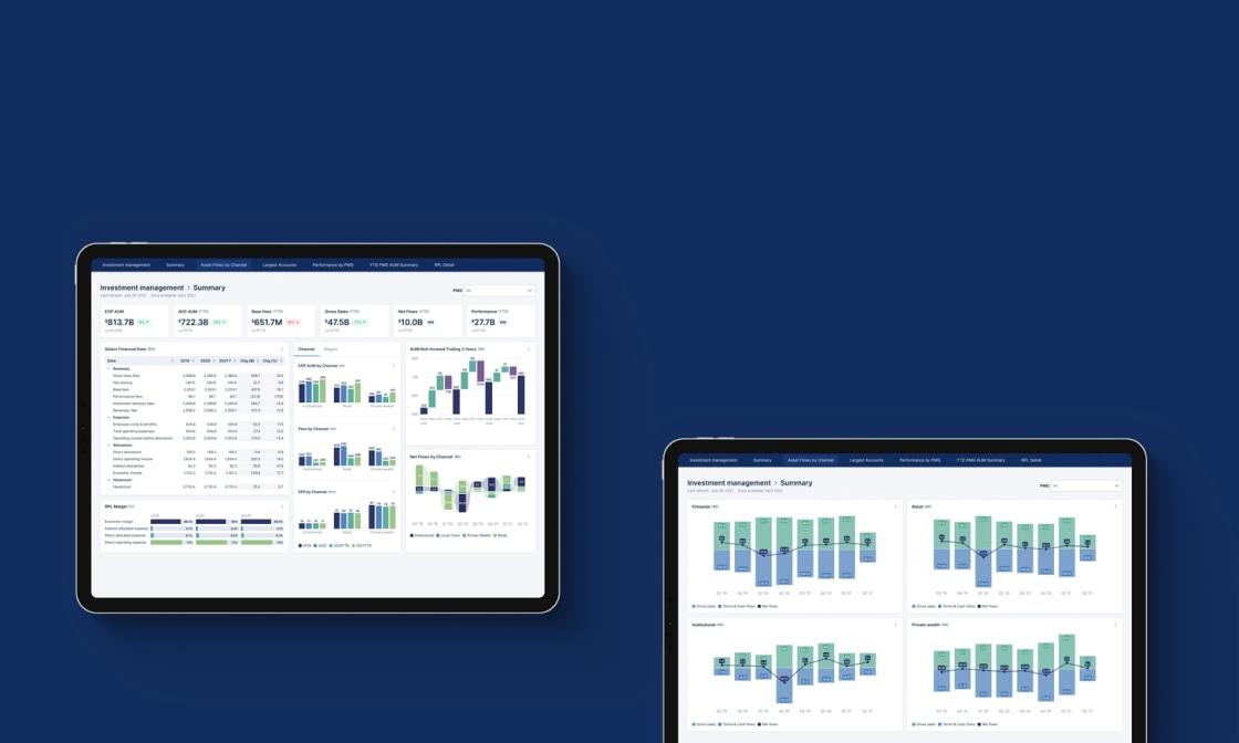 Finance dashboard designed for PowerBi