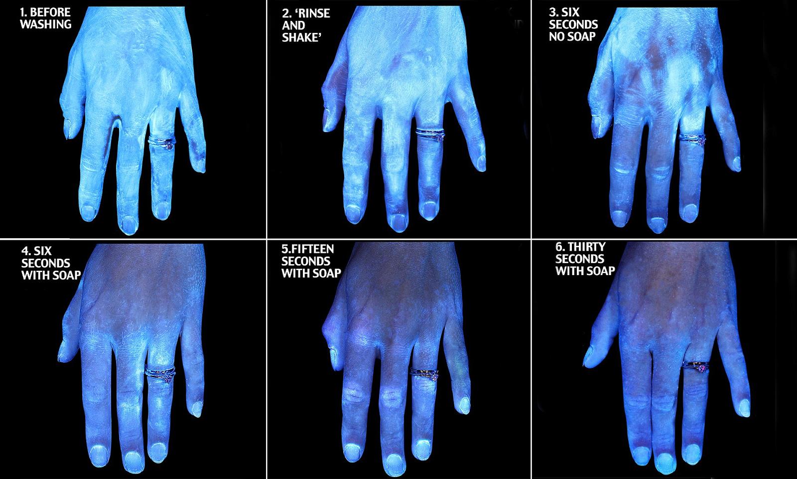 6 hands under UV light