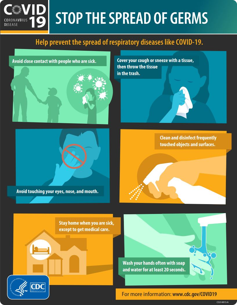 CDC's COVID-19 prevention guidelines