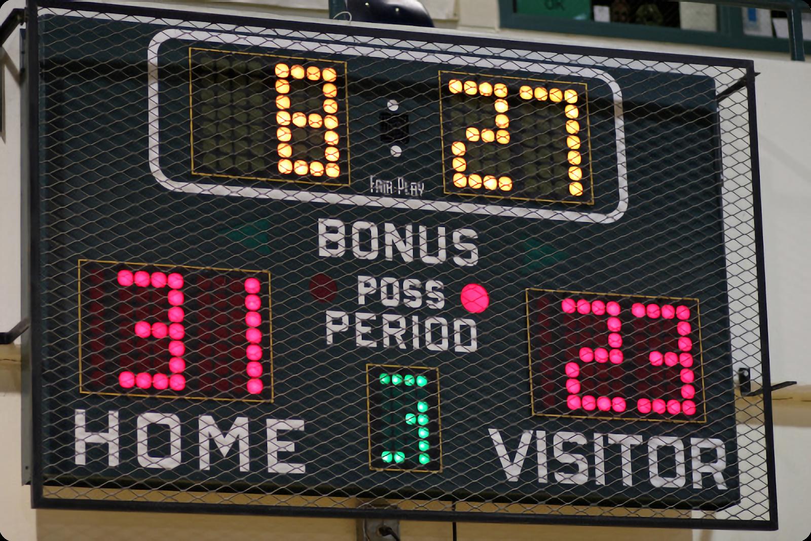 Home vs away score board