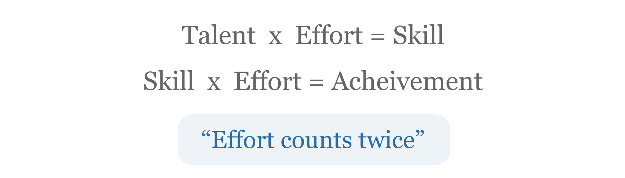 Grit equation. Effort counts twice.