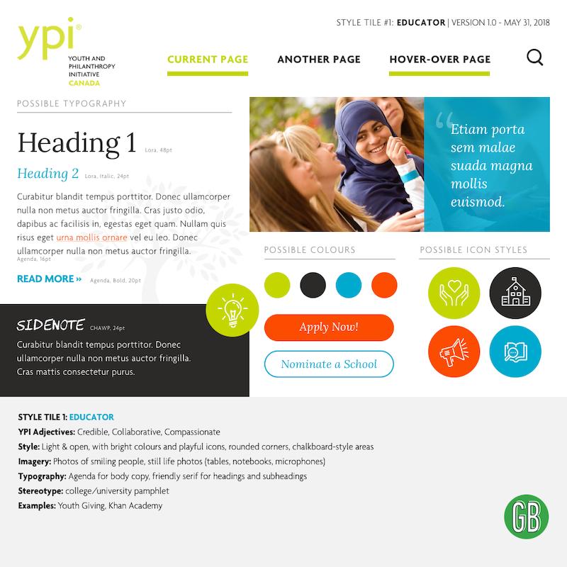 YPI Style Tile 1 - Educator