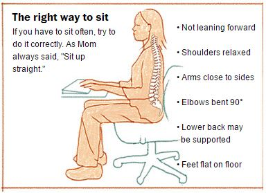 Good sitting posture. (Image from the Washington Post)