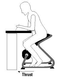 A kneeling chair.