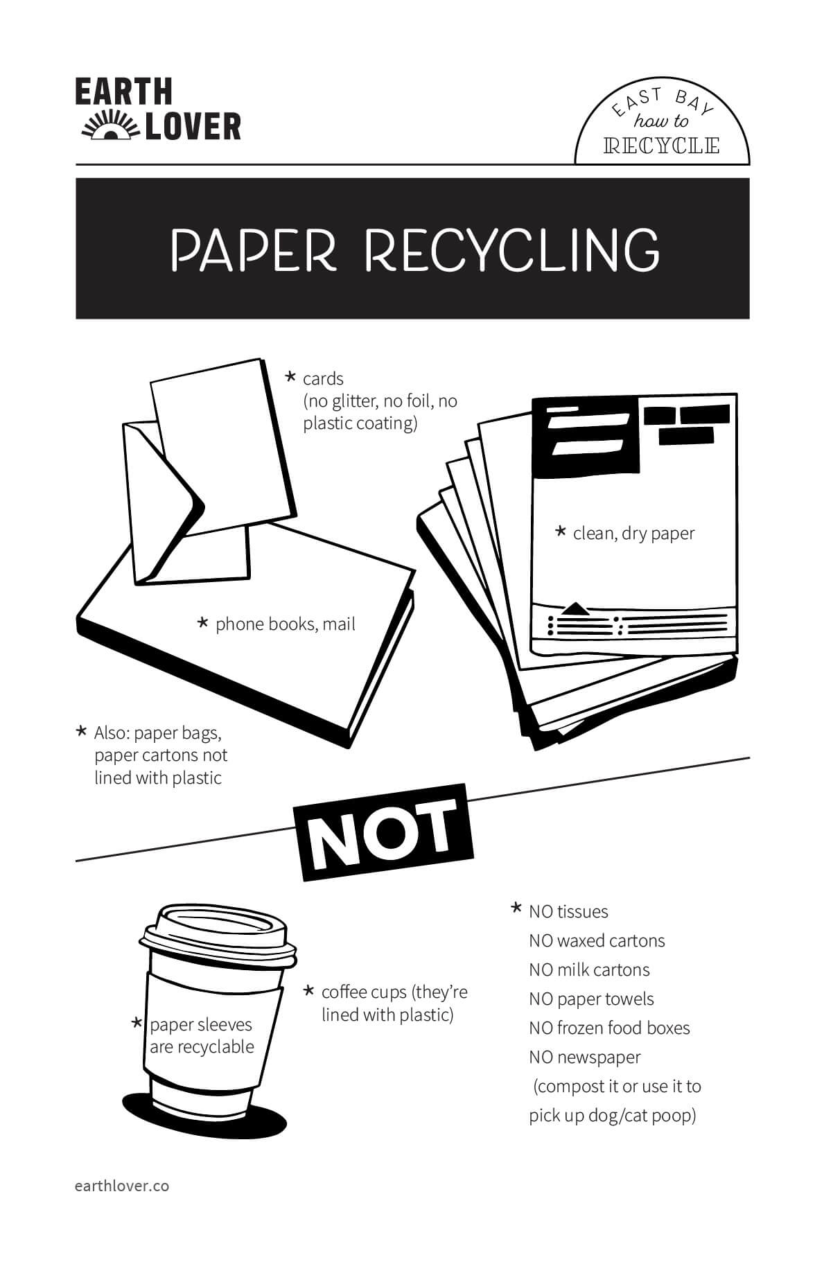 Paper recycling guide
