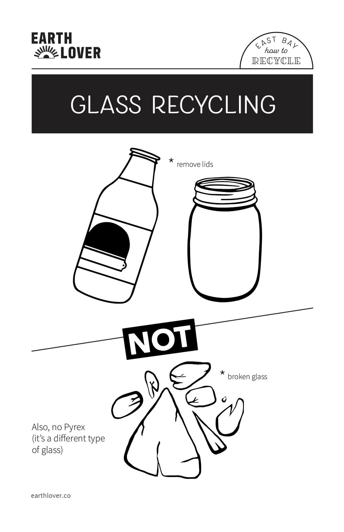 Glass recycling guide