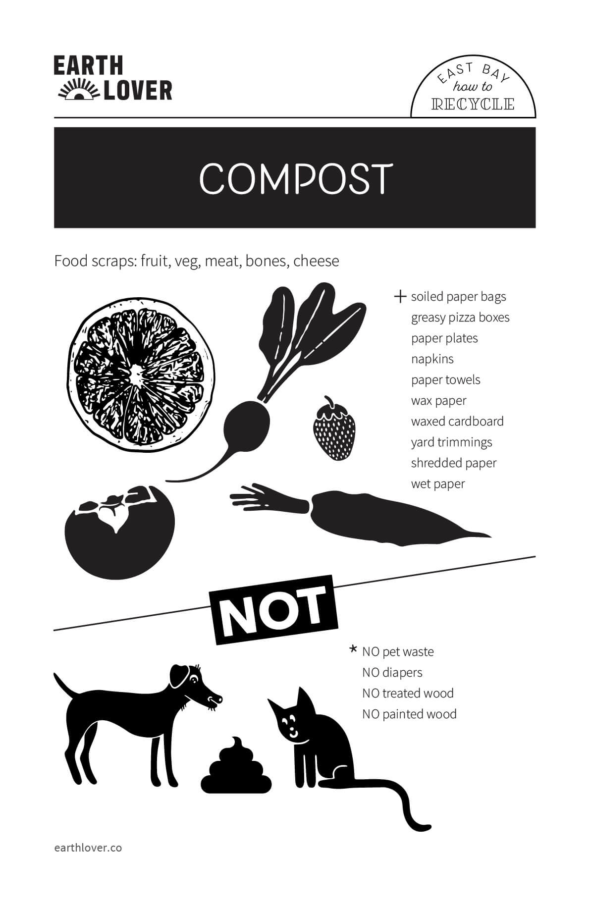 Composting guide