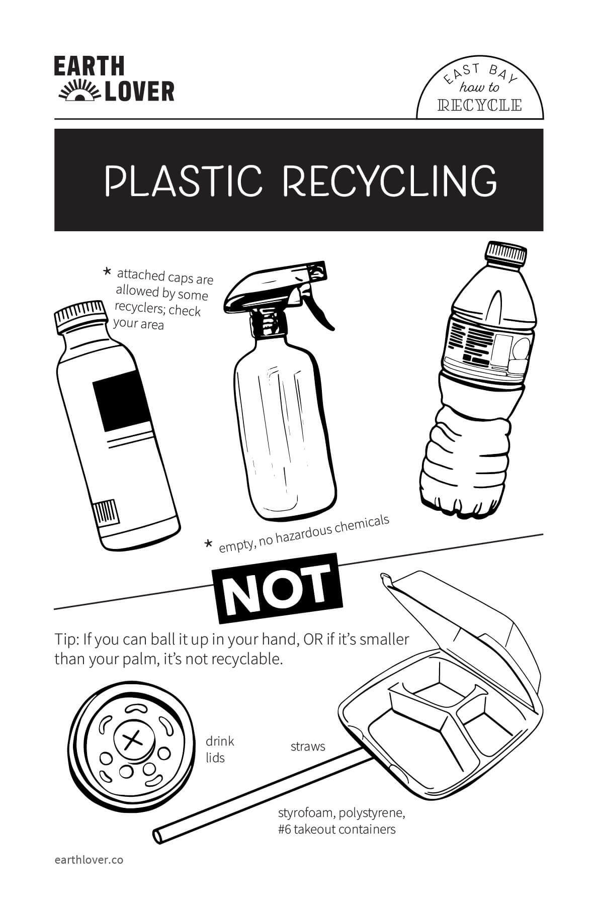 Plastic recycling guide