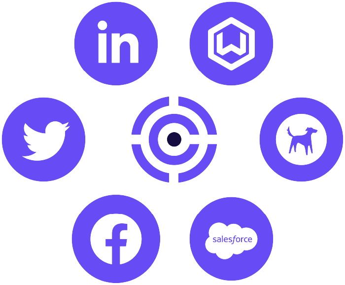 Clout Integtates with Twitter, LinkedIn, Facebook, Salesforce and more graphic