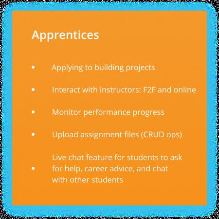 Apprentice features orange sticky note
