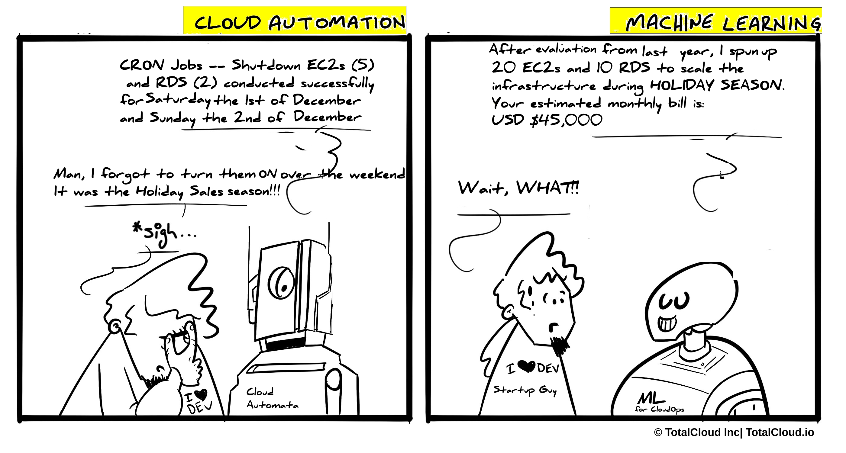 Cloud Automation And Machine Learning For Cloudops
