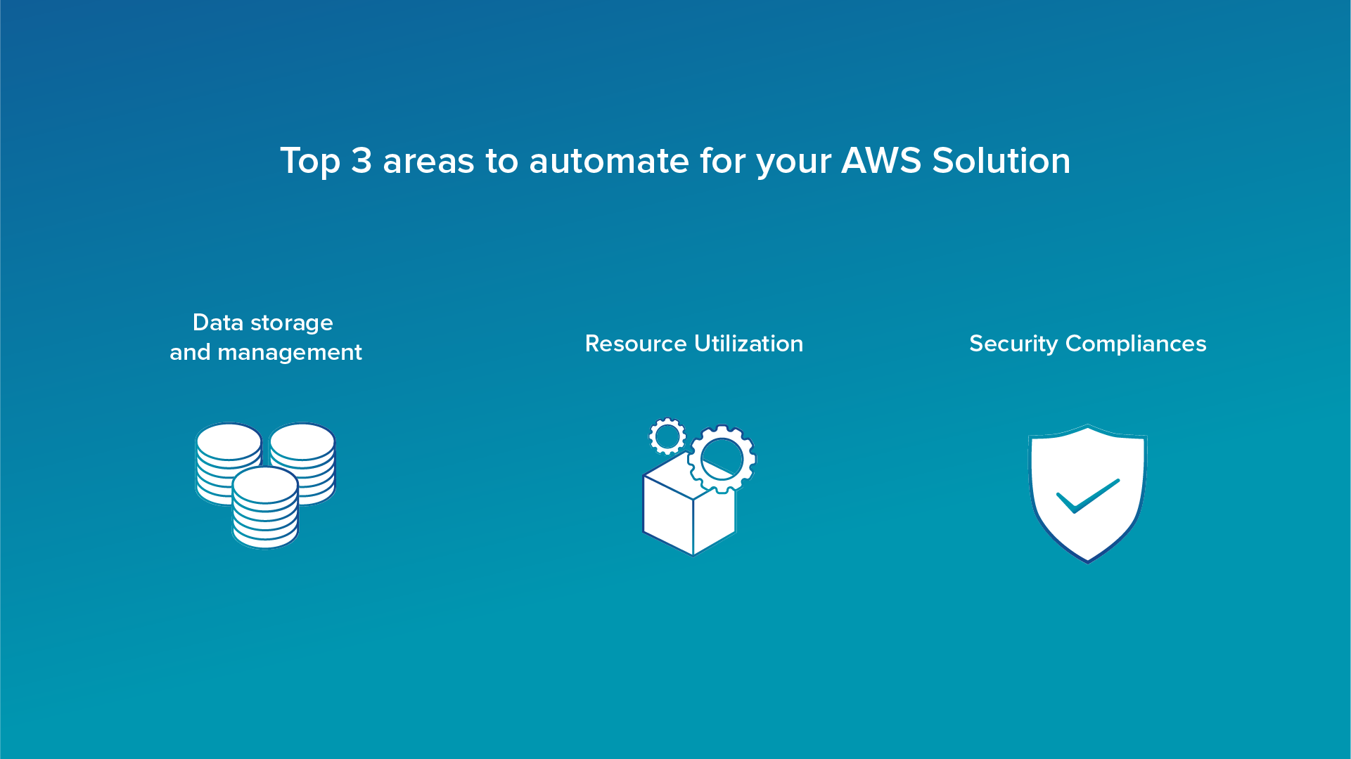 Top 3 Areas in AWS Enterprises Must Automate to Avoid Overpaying Cloud Bills