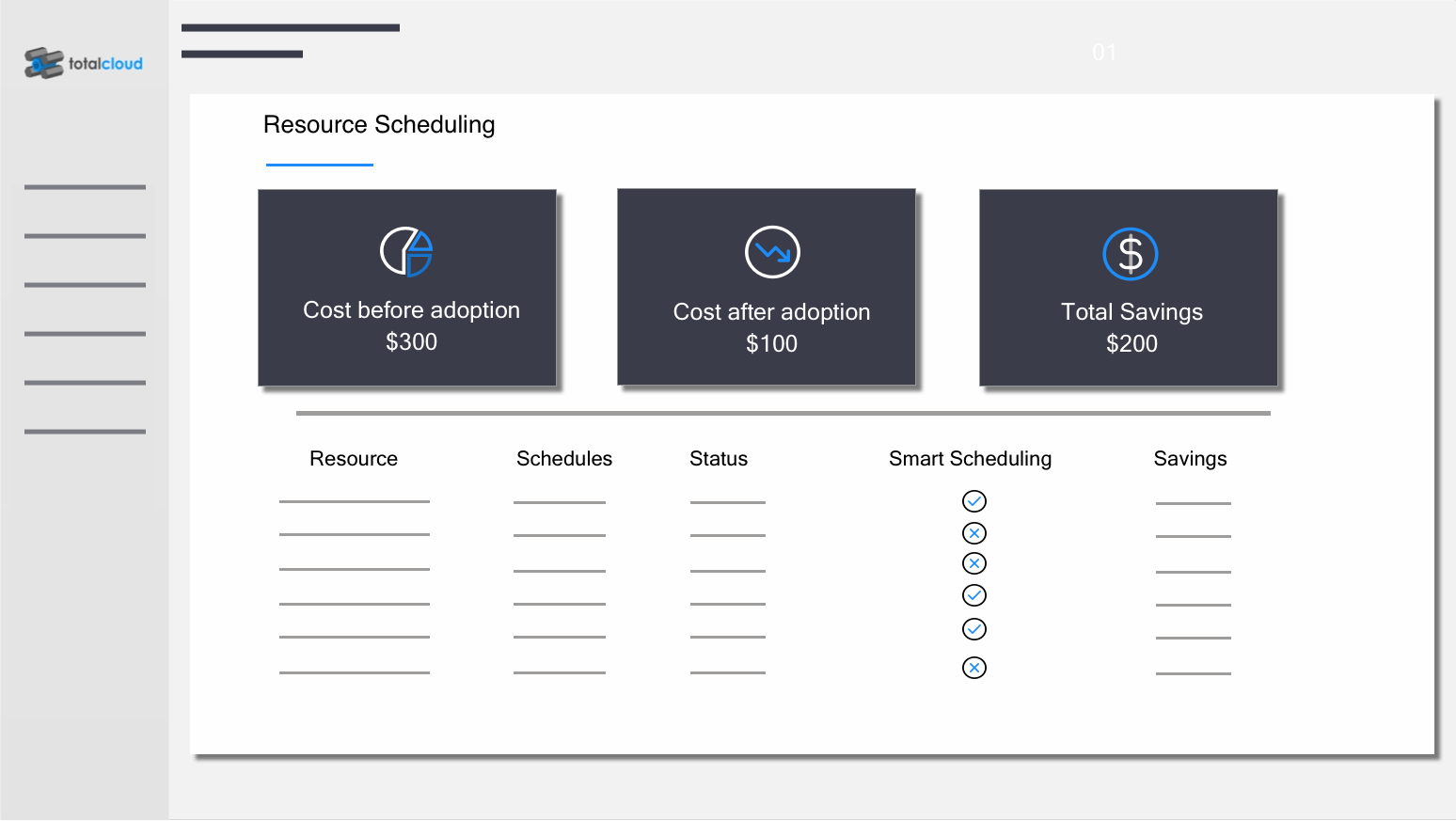 Cloud cost reduction with Resource Scheduling