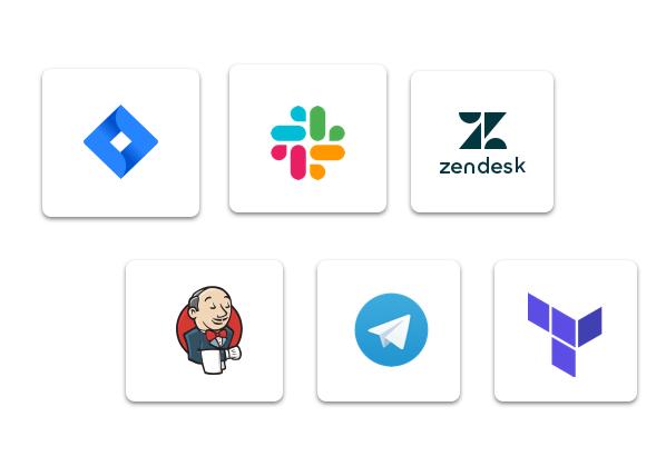 TotalCloud Integrations for Cloud Management