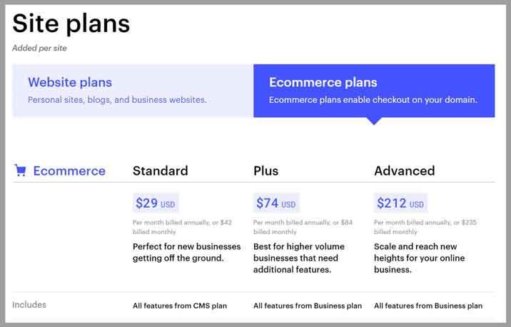 webflow ecommerce pricing