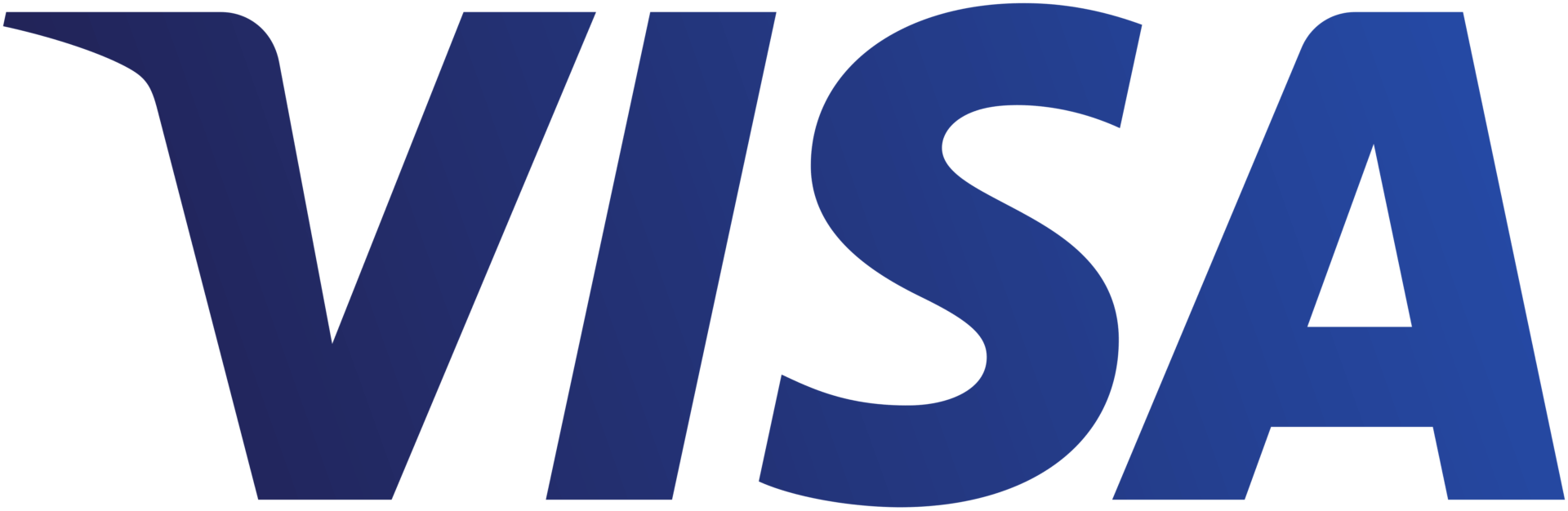 partnership-visa logo