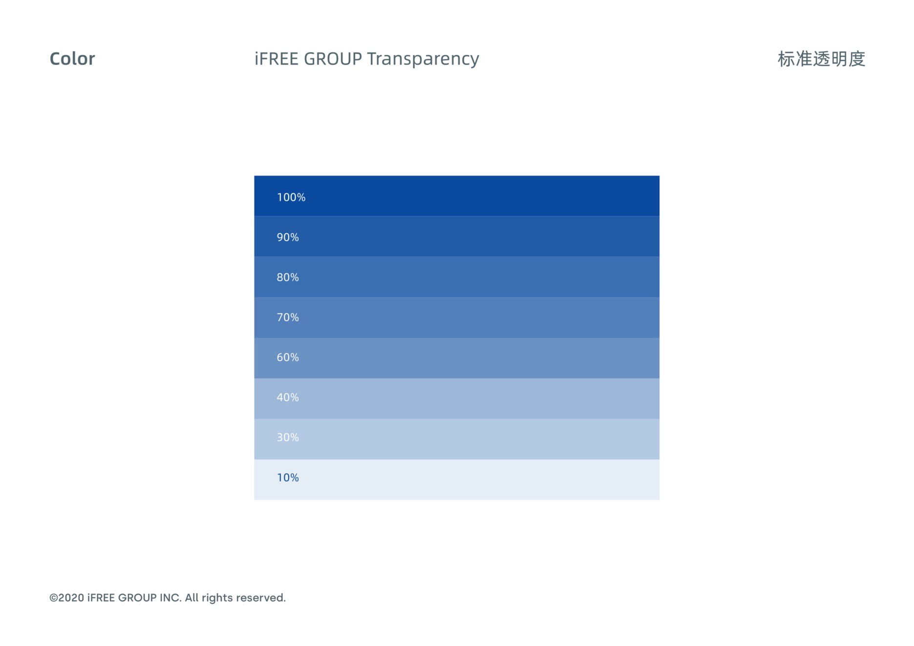 the cover of iFREEGROUP's brand guidelines