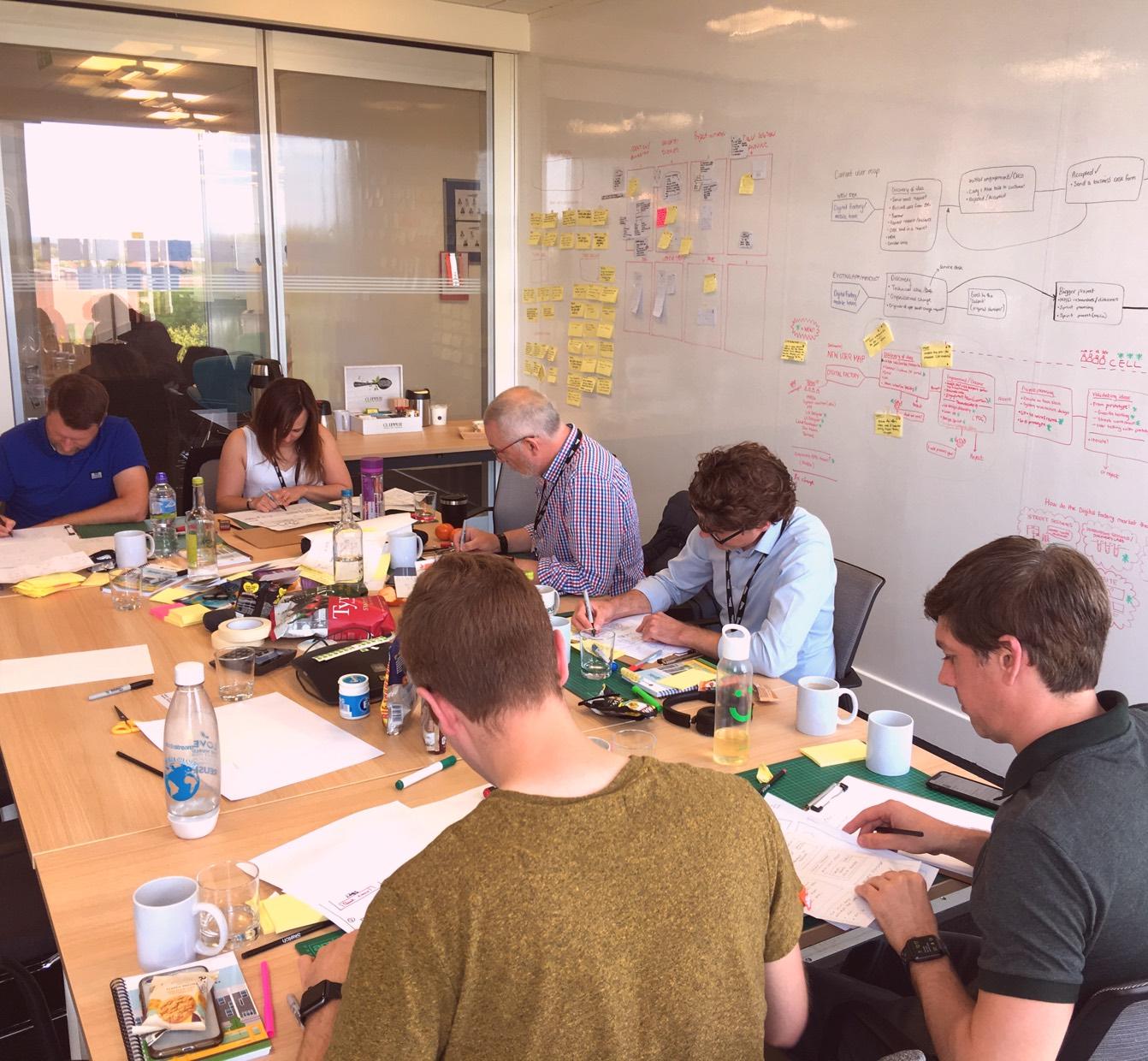 Design Sprint for teams