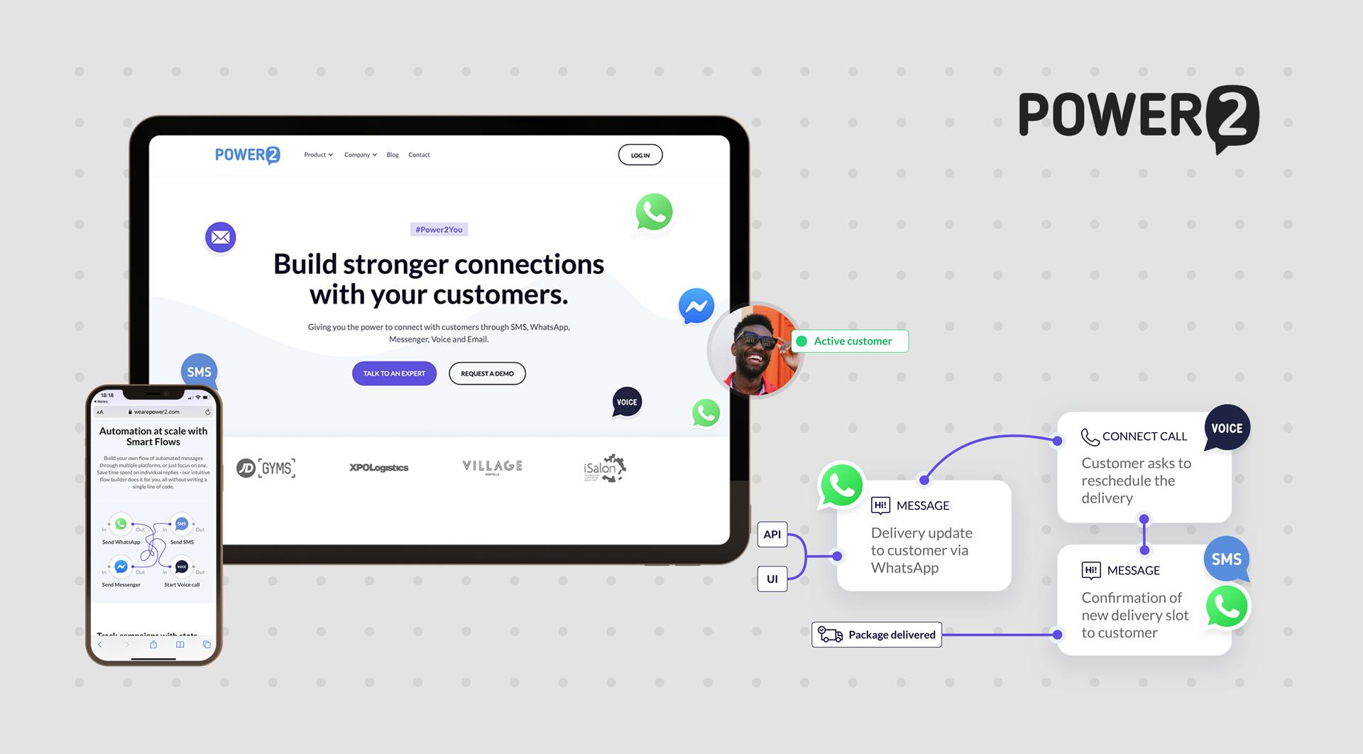 WhatsApp integration for WeArePower2
