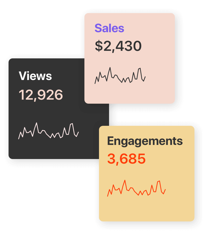 Views, Sales and Engagements Analytics
