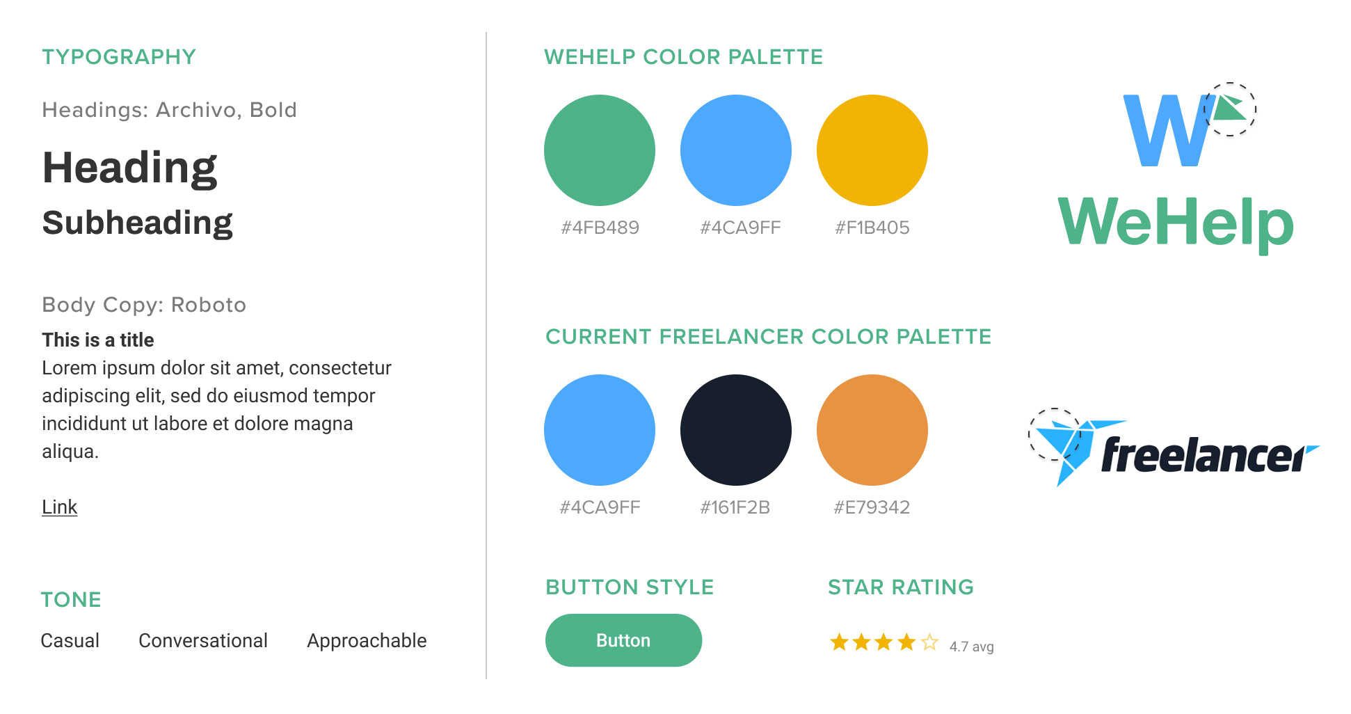 Image of a style guide for WeHelp