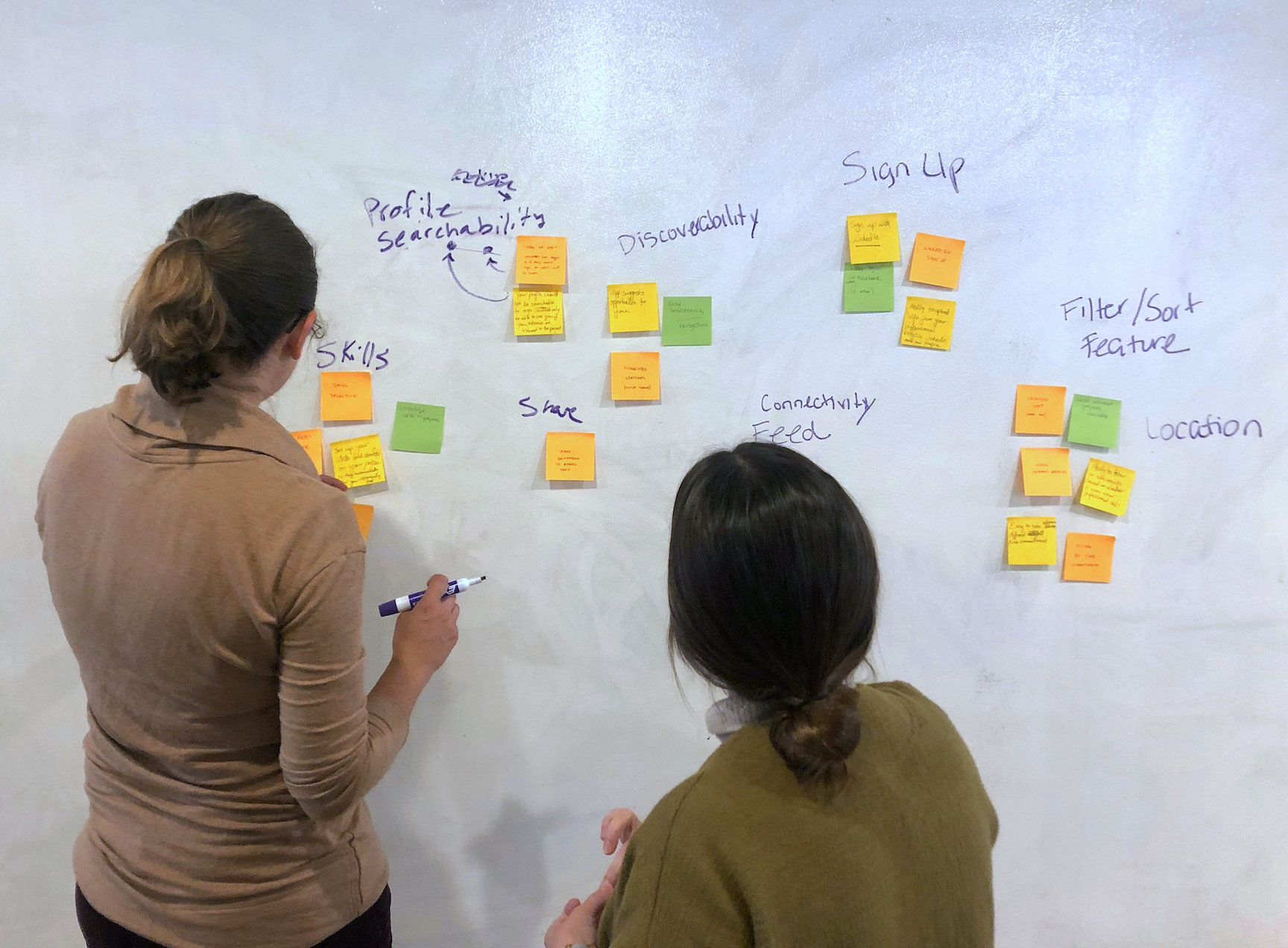 Image of women affinity mapping