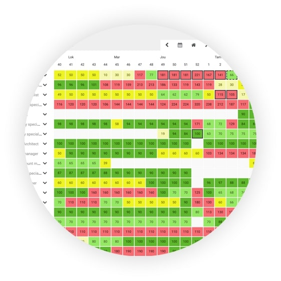 Resource planning tool overview report